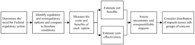 describe the software cost estimation methods and guidelines