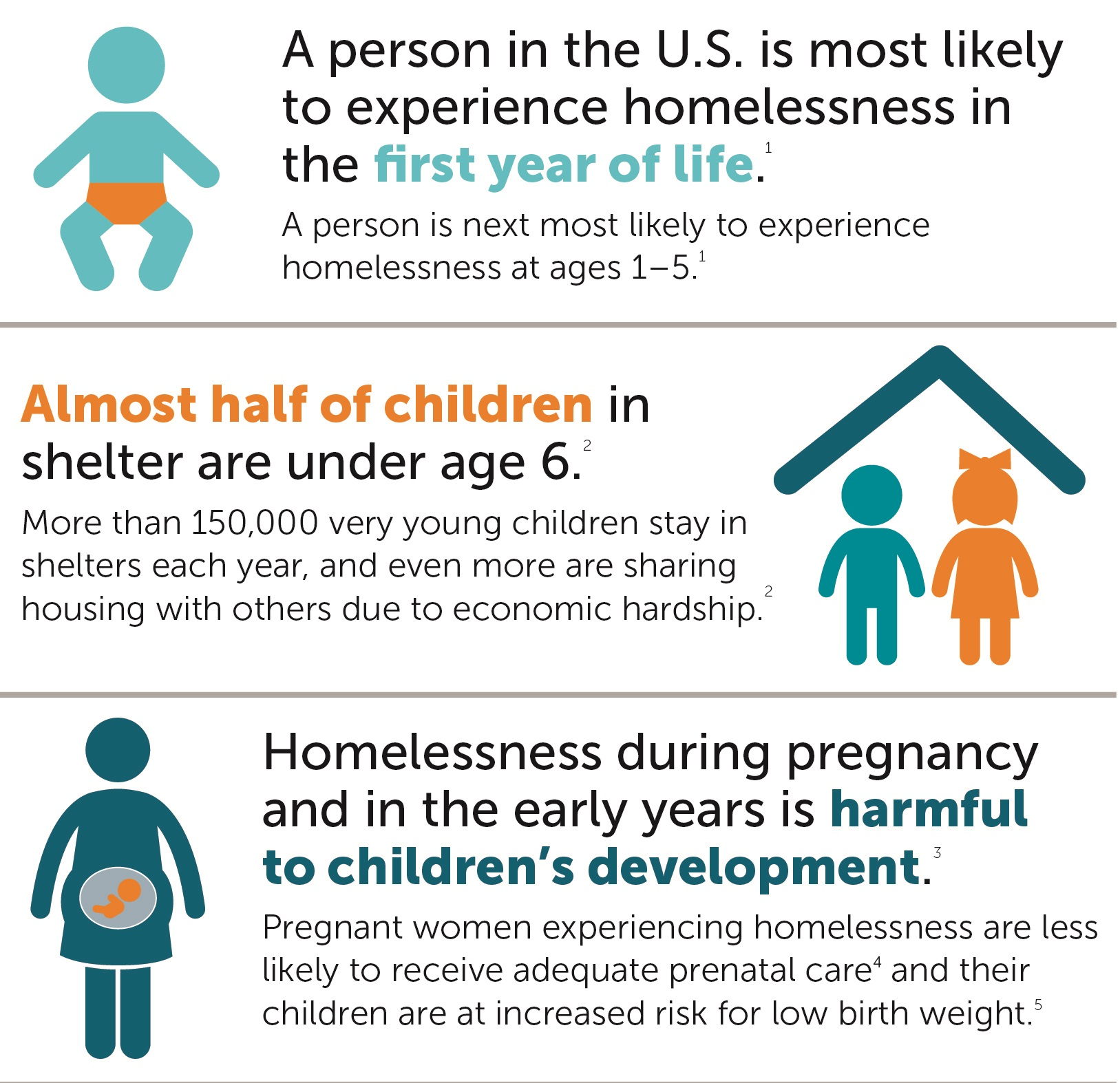 Early Childhood Infographic. Full description provided in Infographic Text Version hyperlink