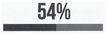 Bar showing 54%.