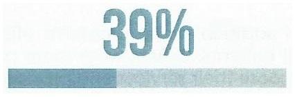Bar showing 39%.
