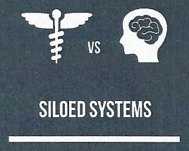 Image depicting Siloed Systems.