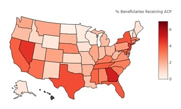 State Map: This figure provides a heat map of the United States, including all 50 states, that indicate the percent of Medicare FFS beneficiaries with a billed ACP claim in each state in 2017. A heat map is a graphical representation of data where different shades of color represent different values. This heat map includes a legend that indicates a range of values for the percentage of beneficiaries receiving ACP, along with the corresponding color range the values are represented with. States with lower percentages of beneficiaries receiving ACP are indicated with a lighter shade of red, while states with a higher percentage are indicated with a darker shade of red.  There is a greater percent of beneficiaries with a billed ACP claim among states on the East and West Coast, and a smaller percent of beneficiaries with a billed ACP claim among states in the Mid-West. This exhibit also includes a table of the 5 states with the highest percent of FFS beneficiaries with a billed ACP claim and the 5 states with the lowest percent of FFS beneficiaries with a billed ACP claim in 2017. In 2017, the 5 states with the greatest percent of beneficiaries with a billed ACP claim were Hawaii with 7.77%, Georgia with 5.1%, Nevada with 4.65%, New Jersey with 4.54%, and Texas with 4.1%. In 2017, the 5 states with the lowest percent of beneficiaries with a billed ACP claim were North Dakota with 0.22%, Wisconsin with 0.39%, Vermont with 0.44%, Minnesota with 0.47%, and Wyoming with 0.59%.