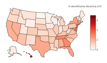 EXHIBIT 1a, State Map:  Exhibits 1a-1c provide 3 heat maps of the United States, including all 50 states, that indicate the percent of Medicare FFS beneficiaries with a billed ACP claim in each state in 2016, 2017, and the first 3 quarters of 2018. A heat map is a graphical representation of data where different shades of color represent different values. Each of these heat maps include a legend that indicates a range of values for the percentage of beneficiaries receiving ACP, along with the corresponding color range the values are represented with. States with lower percentages of beneficiaries receiving ACP are indicated with a lighter shade of red, while states with a higher percentage are indicated with a darker shade of red.  The percent of beneficiaries with a billed ACP claim in 2016 is lower than in 2017 and the first 3 quarters of 2018 across all states. Overall across all 3 maps, there is a greater percent of beneficiaries with a billed ACP claim among states on the East and West Coast, and a smaller percent of beneficiaries with a billed ACP claim among states in the Mid-West. This exhibit also includes a table of the 5 states with the highest percent of FFS beneficiaries with a billed ACP claim and the 5 states with the lowest percent of FFS beneficiaries with a billed ACP claim in each year. In 2016, the 5 states with the greatest percent of beneficiaries with a billed ACP claim were Hawaii with 5.72%, New Jersey with 3.09%, Georgia with 2.83%, Tennessee with 2.80%, and New York with 2.37%. In 2016, the 5 states with the lowest percent of beneficiaries with a billed ACP claim were North Dakota with 0.05%, Minnesota with 0.17%, Vermont with 0.27%, Wyoming with 0.27%, and Wisconsin with 0.36%.