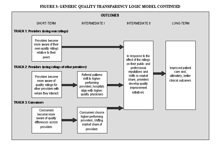 Generic Quality Transparency Continued
