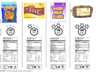 IOM's front of package nutrition label