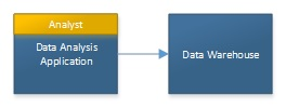 FIGURE 5.7. Flow Chart: This graphic is described within the report text.