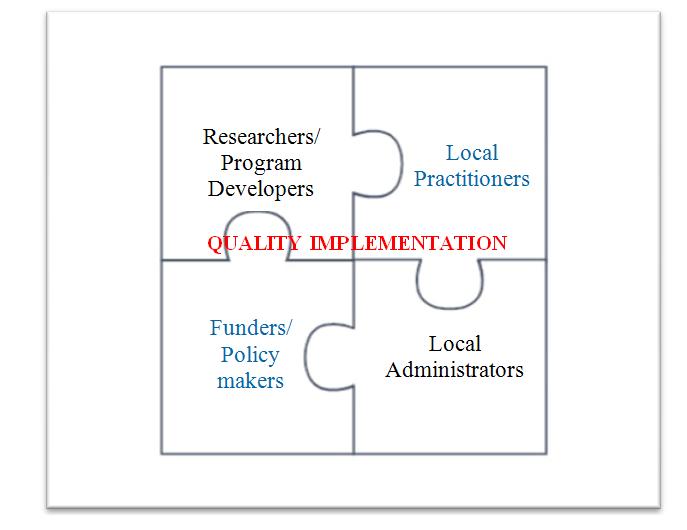 http://wc1.smartdraw.com/examples/content/Examples/05_Marketing_Charts/Puzzle_Piece/Puzzle_Piece_Diagram_-_4_Piece_Diagram_L.jpg