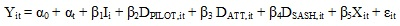 Y subscript it = Alpha subscript 0 + Alpha subscript t + Beta subscript 1 I subscript i + Beta subscript 2 D subscript PILOT,it + Beta subscript 3 D subscript ATT,it + Beta subscript 4 D subscript SASH,it = Beta subscript 5 X subscript it + Epsilon subscript it