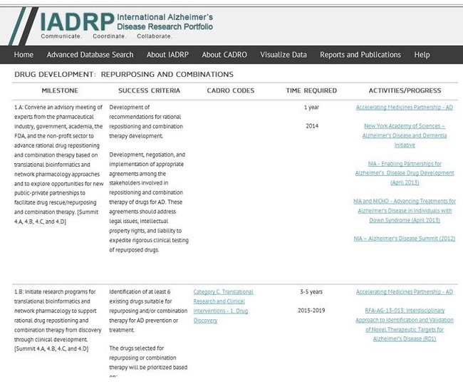 Screen Shot: IADRP Drug Development: Repurposing and Combinations page. See NOTE for URL.