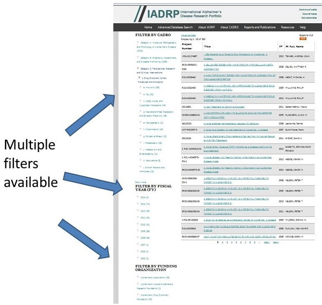 Screen Shot: IADRP Translational Research and Clinical Interventions Page. See NOTE for URL.