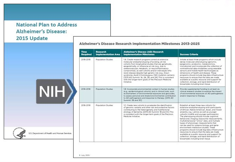 Screen shot of National Plan to Address Alzheimer's Disease: 2015 Update cover and Alzheimer's Disease Research Implementation Milestones 2013-2025 page.