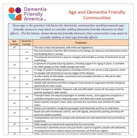 Screen shot of Age and Dementia Friendly Communities.