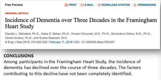 Screen shot of Incidence of Dementia over Three Decades in the Framingham Heart Study.