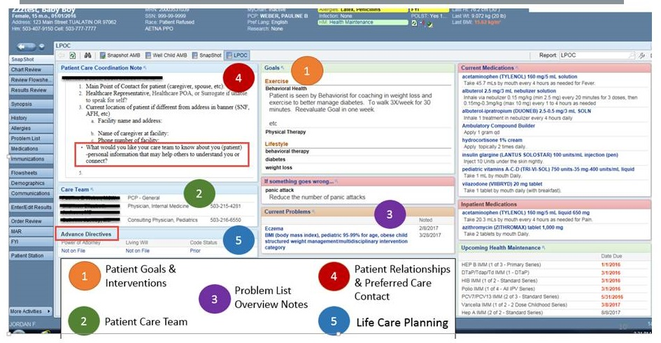 Screen shots of Providence St. Joseph Health dataset.
