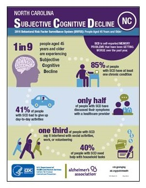 North Carolina Subjective Cognitive Decline poster.