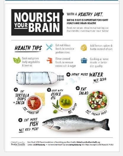 Screen shot of Nourish Your Brain poster.