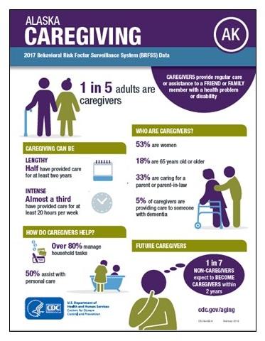 Screen shot of Caregiving.