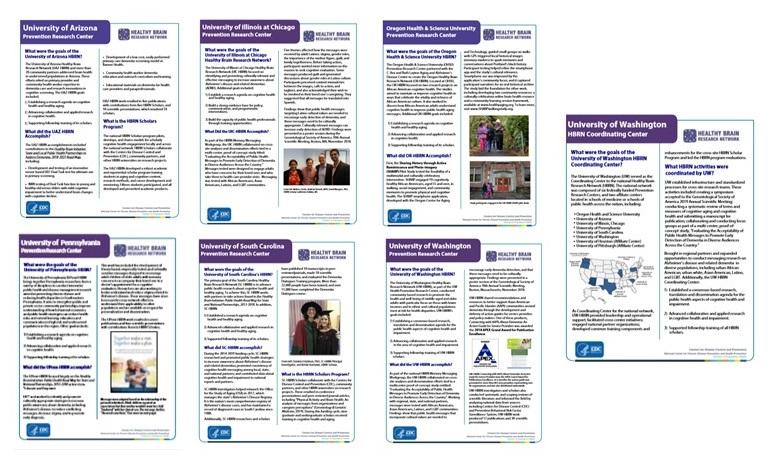 Cover shots of 7 Prevention Research Center descriptions.