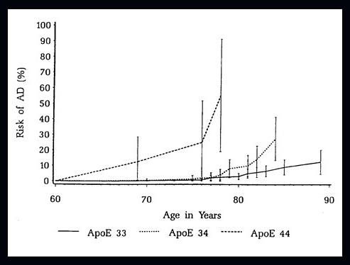 Diagram from Myers et al.