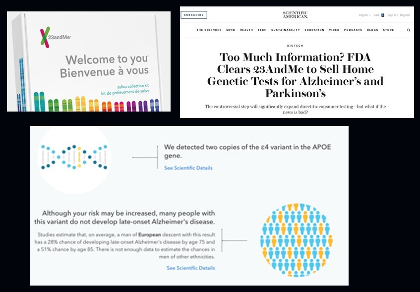 3 Screenshots involving 23andMe.