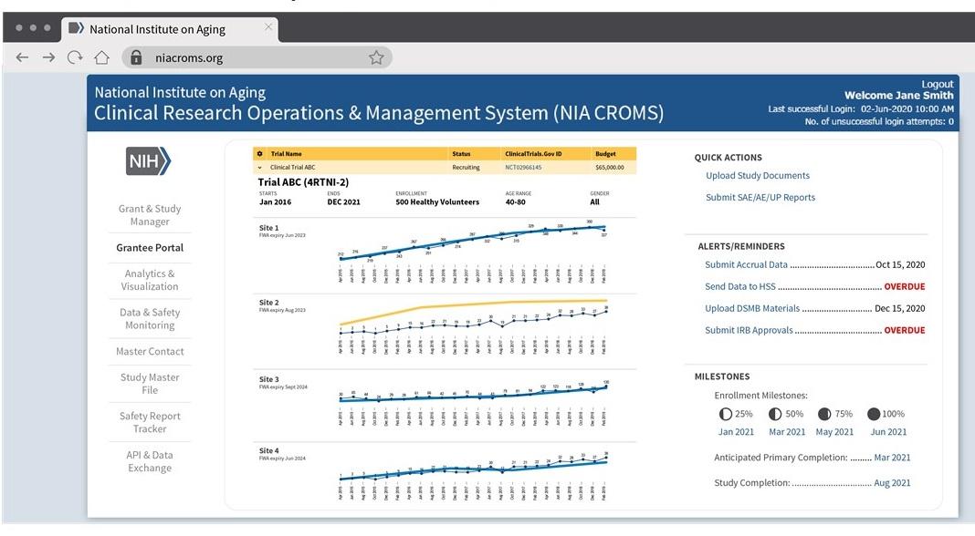 Screen shot of CROMS webpage.