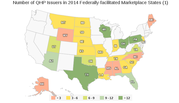 Number of QHP Issuers in 2014 Federally-facilitated Marketplace States (1)