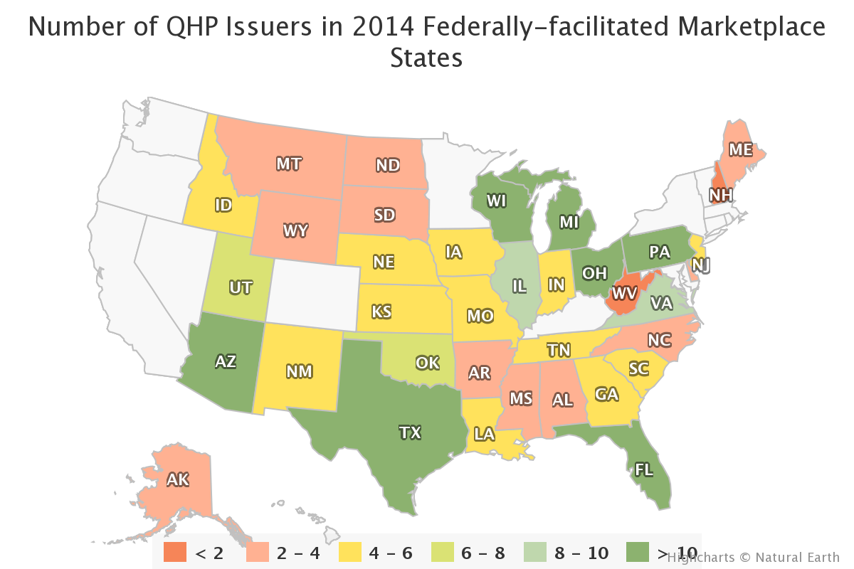 Number of QHP Issuers in 2014 Federally-facilitated Marketplace States
