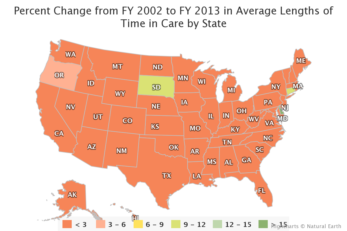 Percent Change from FY 2002 to FY 2013 in Average Lengths of Time in Care by State