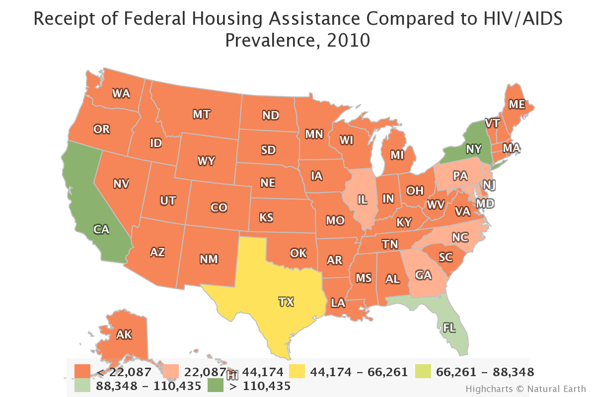 Receipt of Federal Housing Assistance Compared to HIV/AIDS Prevalence, 2010